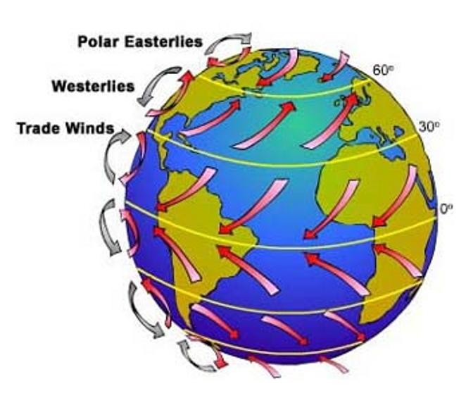 Subarctic Climate Region